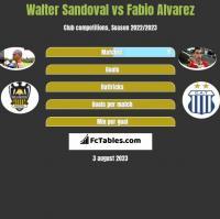 Walter Sandoval vs Fabio Alvarez h2h player stats