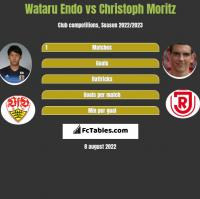 Wataru Endo vs Christoph Moritz h2h player stats