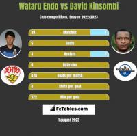 Wataru Endo vs David Kinsombi h2h player stats