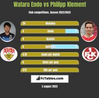Wataru Endo vs Philipp Klement h2h player stats