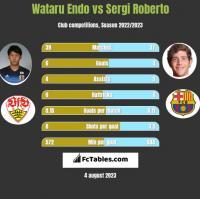 Wataru Endo vs Sergi Roberto h2h player stats