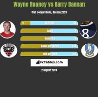 Wayne Rooney vs Barry Bannan h2h player stats