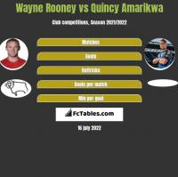 Wayne Rooney vs Quincy Amarikwa h2h player stats