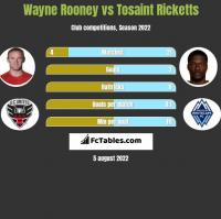 Wayne Rooney vs Tosaint Ricketts h2h player stats