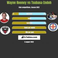 Wayne Rooney vs Tsubasa Endoh h2h player stats
