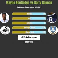 Wayne Routledge vs Barry Bannan h2h player stats