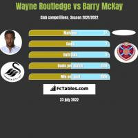 Wayne Routledge vs Barry McKay h2h player stats