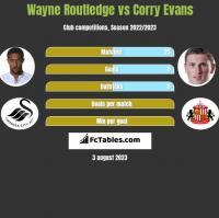 Wayne Routledge vs Corry Evans h2h player stats