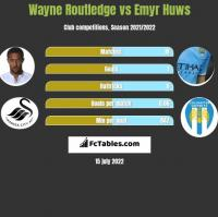 Wayne Routledge vs Emyr Huws h2h player stats