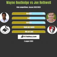 Wayne Routledge vs Joe Rothwell h2h player stats