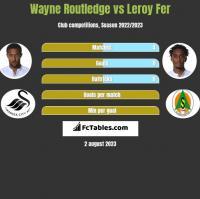 Wayne Routledge vs Leroy Fer h2h player stats