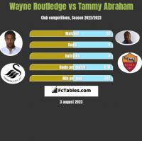 Wayne Routledge vs Tammy Abraham h2h player stats
