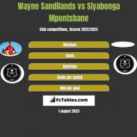 Wayne Sandilands vs Siyabonga Mpontshane h2h player stats