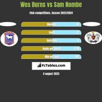 Wes Burns vs Sam Nombe h2h player stats