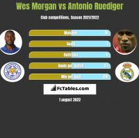 Wes Morgan vs Antonio Ruediger h2h player stats