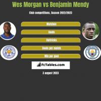 Wes Morgan vs Benjamin Mendy h2h player stats