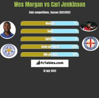 Wes Morgan vs Carl Jenkinson h2h player stats