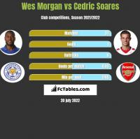 Wes Morgan vs Cedric Soares h2h player stats