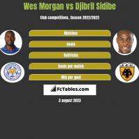 Wes Morgan vs Djibril Sidibe h2h player stats