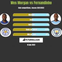 Wes Morgan vs Fernandinho h2h player stats