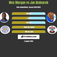 Wes Morgan vs Jan Bednarek h2h player stats
