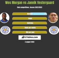 Wes Morgan vs Jannik Vestergaard h2h player stats