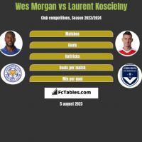 Wes Morgan vs Laurent Koscielny h2h player stats