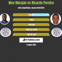 Wes Morgan vs Ricardo Pereira h2h player stats
