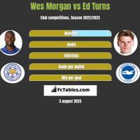Wes Morgan vs Ed Turns h2h player stats