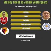 Wesley Hoedt vs Jannik Vestergaard h2h player stats