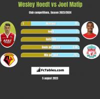 Wesley Hoedt vs Joel Matip h2h player stats