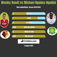 Wesley Hoedt vs Michael Ngadeu-Ngadjui h2h player stats