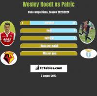 Wesley Hoedt vs Patric h2h player stats