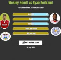 Wesley Hoedt vs Ryan Bertrand h2h player stats
