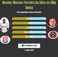 Wesley Moraes Ferreira Da Silva vs Billy Sharp h2h player stats