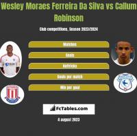 Wesley Moraes Ferreira Da Silva vs Callum Robinson h2h player stats