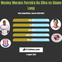 Wesley Moraes Ferreira Da Silva vs Shane Long h2h player stats