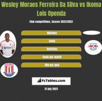 Wesley Moraes Ferreira Da Silva vs Ikoma Lois Openda h2h player stats