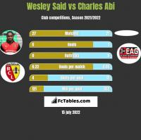 Wesley Said vs Charles Abi h2h player stats