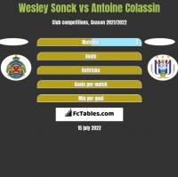 Wesley Sonck vs Antoine Colassin h2h player stats