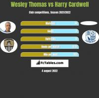 Wesley Thomas vs Harry Cardwell h2h player stats