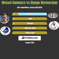 Wessel Dammers vs Django Warmerdam h2h player stats