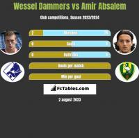 Wessel Dammers vs Amir Absalem h2h player stats