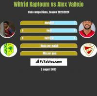 Wilfrid Kaptoum vs Alex Vallejo h2h player stats