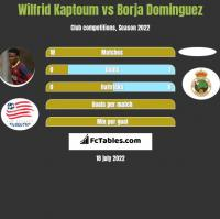 Wilfrid Kaptoum vs Borja Dominguez h2h player stats