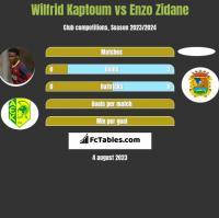 Wilfrid Kaptoum vs Enzo Zidane h2h player stats