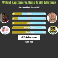 Wilfrid Kaptoum vs Hugo Fraile Martinez h2h player stats