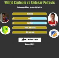 Wilfrid Kaptoum vs Radosav Petrovic h2h player stats