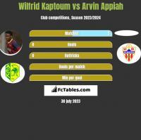 Wilfrid Kaptoum vs Arvin Appiah h2h player stats