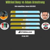 Wilfried Bony vs Adam Armstrong h2h player stats